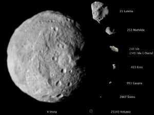 Sizes of asteroids