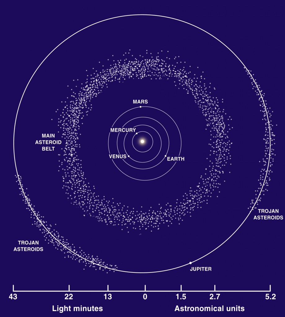 Retrieving Asteroids Near and Far