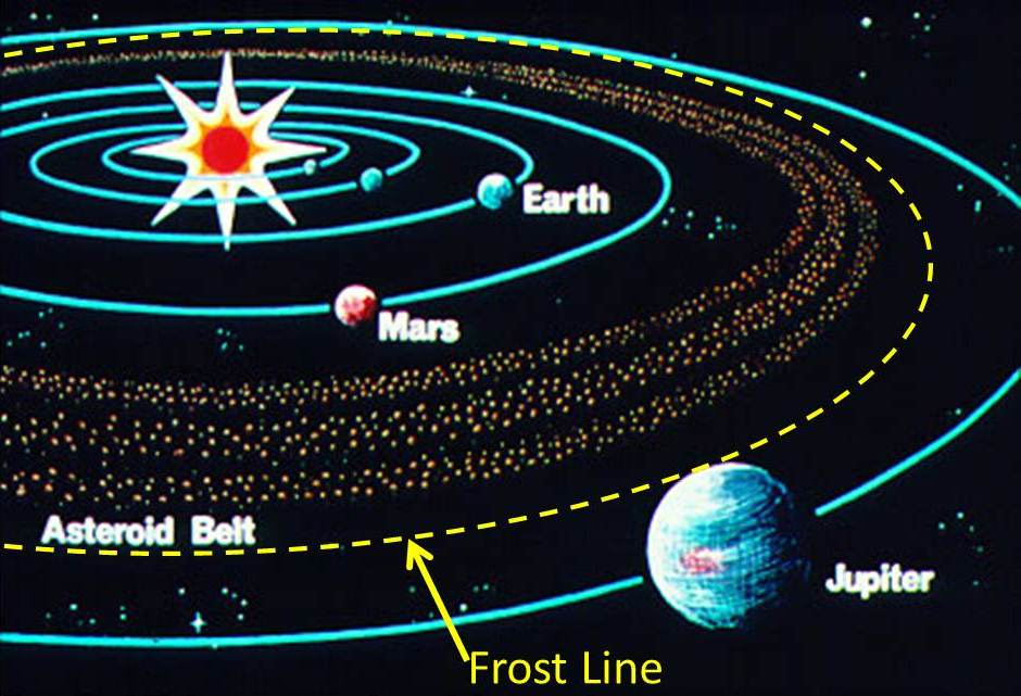 asteroid belt facts - 940×641