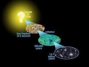 Cosmic History