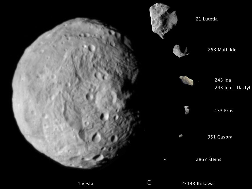 Vesta and several smaller asteroids