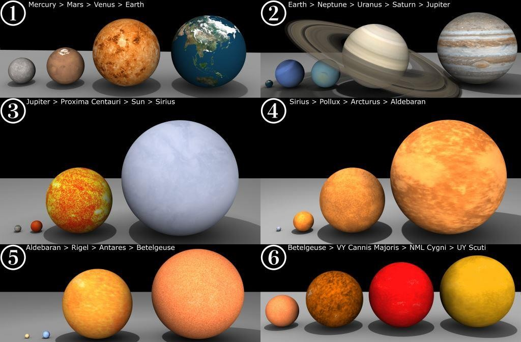 Planets and stars are a continuum over a vast size range. The boundary between them is based on nuclear fusion.