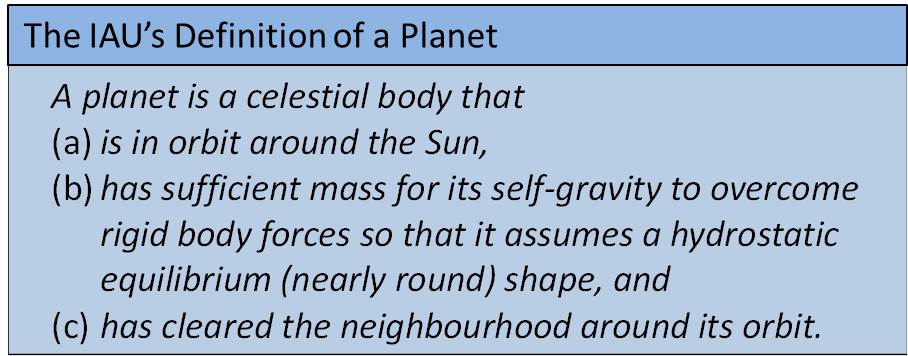 IAU Defintion of a planet